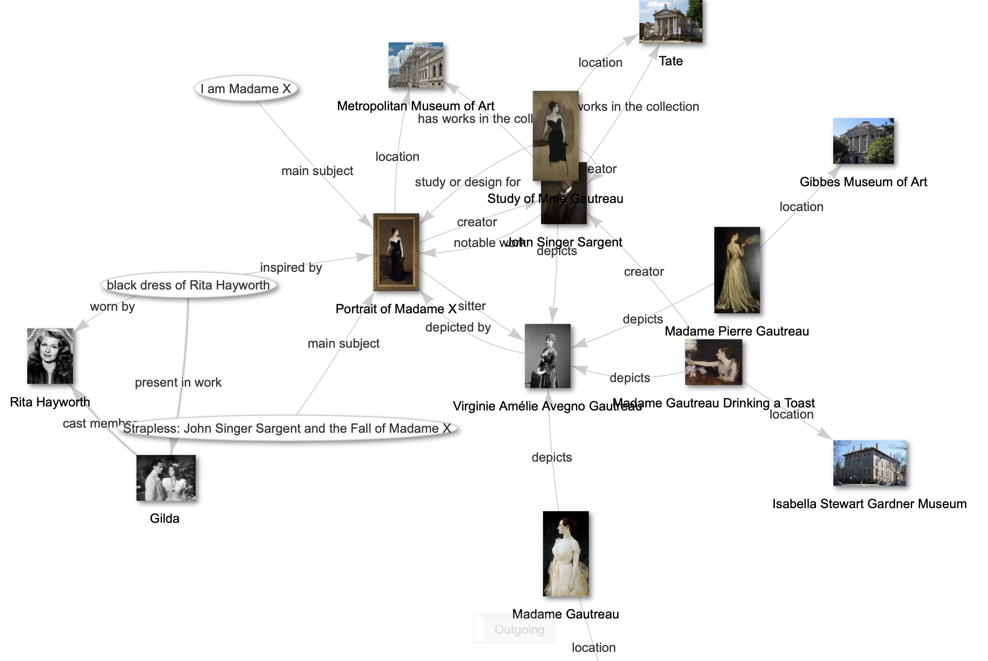 Screenshot of Wikidata linking museum collections starting with a Portrait of Madame X by John Singer Sargent from The Met's collections', which went on to inspire a dress worn by Rita Hayworth